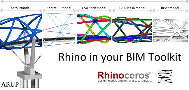 Rhino in your BIM Toolkit